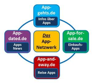 app-netzwerk